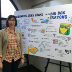Graphic recorder Jo Byrne turned a half-hour lecture on the Big Box of Crayons into a lively visual summary. (Photo by Bella Grossi)